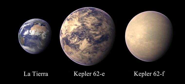 planetakepler62e